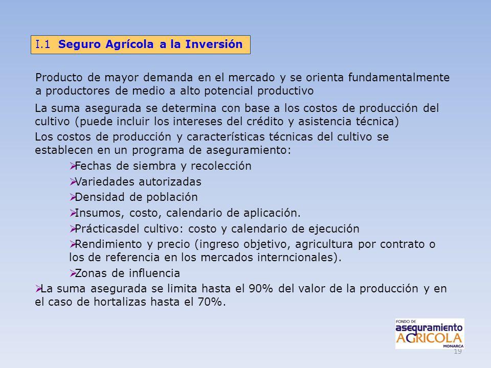 I.1 Seguro Agrícola a la Inversión