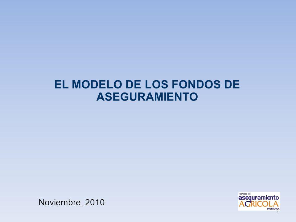 EL MODELO DE LOS FONDOS DE ASEGURAMIENTO