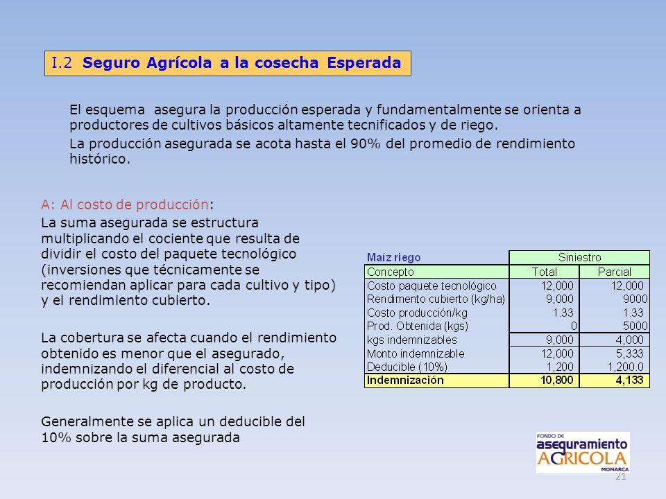 I.2 Seguro Agrícola a la cosecha Esperada