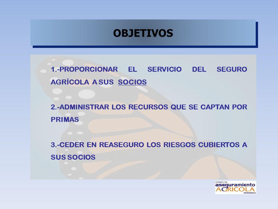 OBJETIVOS 1.-PROPORCIONAR EL SERVICIO DEL SEGURO AGRÍCOLA A SUS SOCIOS