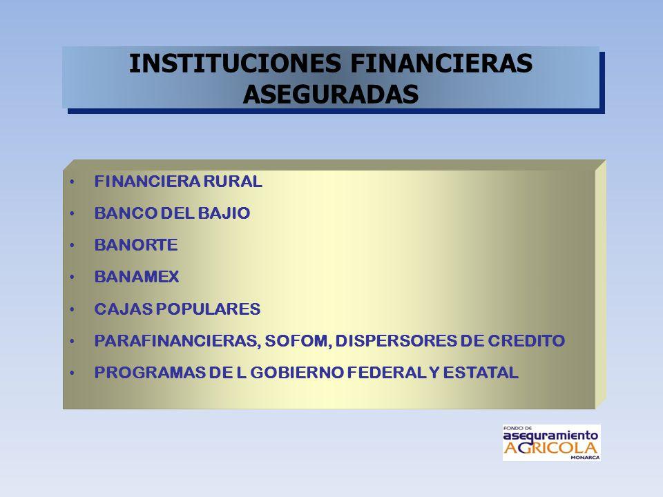 INSTITUCIONES FINANCIERAS ASEGURADAS