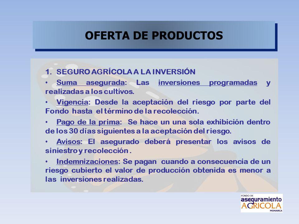 OFERTA DE PRODUCTOS SEGURO AGRÍCOLA A LA INVERSIÓN