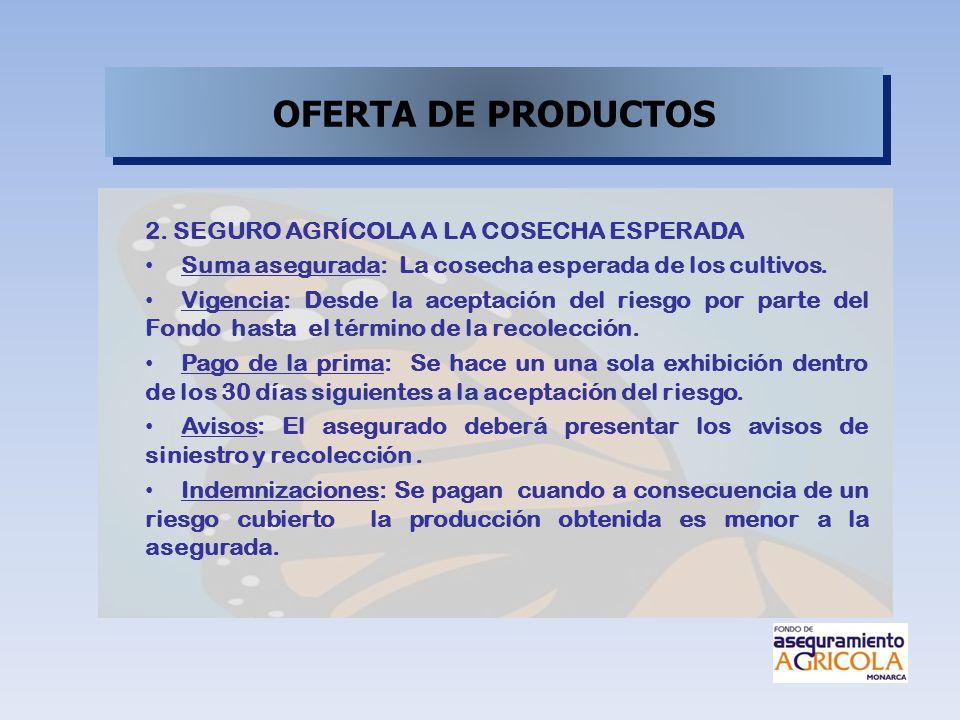 OFERTA DE PRODUCTOS 2. SEGURO AGRÍCOLA A LA COSECHA ESPERADA