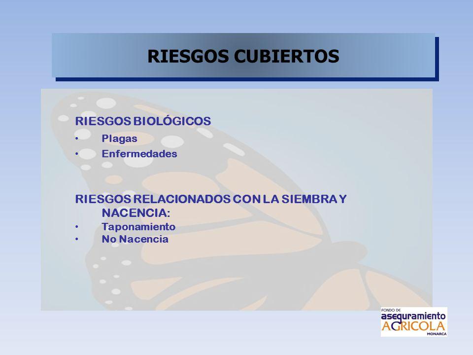 RIESGOS CUBIERTOS RIESGOS BIOLÓGICOS