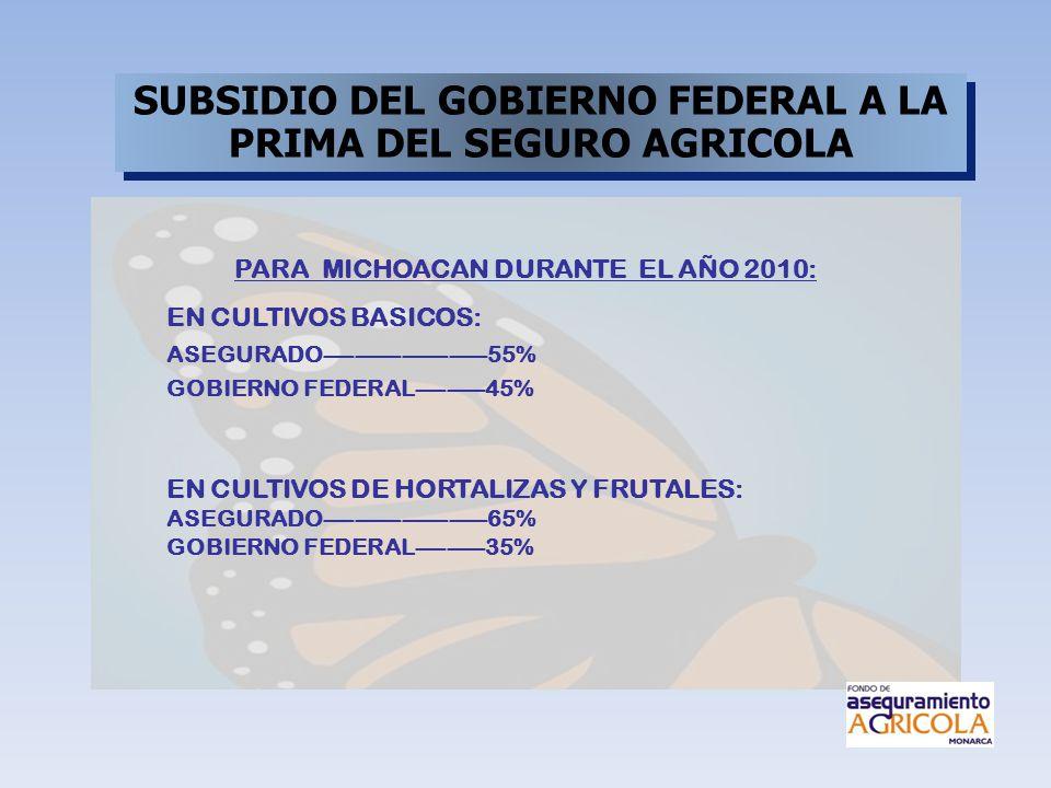 SUBSIDIO DEL GOBIERNO FEDERAL A LA PRIMA DEL SEGURO AGRICOLA