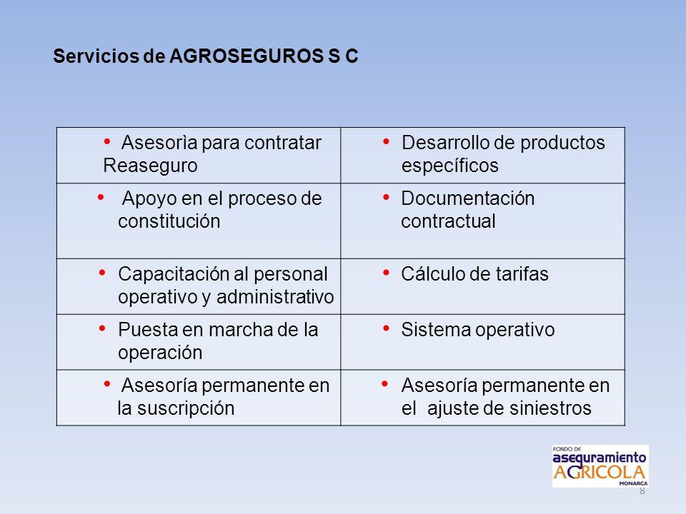 Servicios de AGROSEGUROS S C
