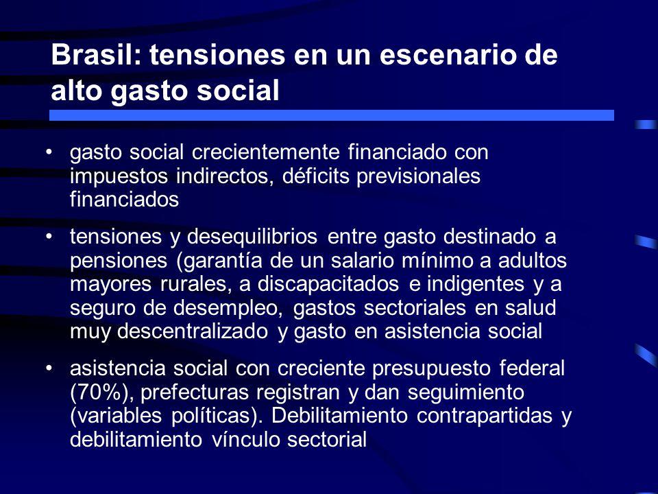 Brasil: tensiones en un escenario de alto gasto social