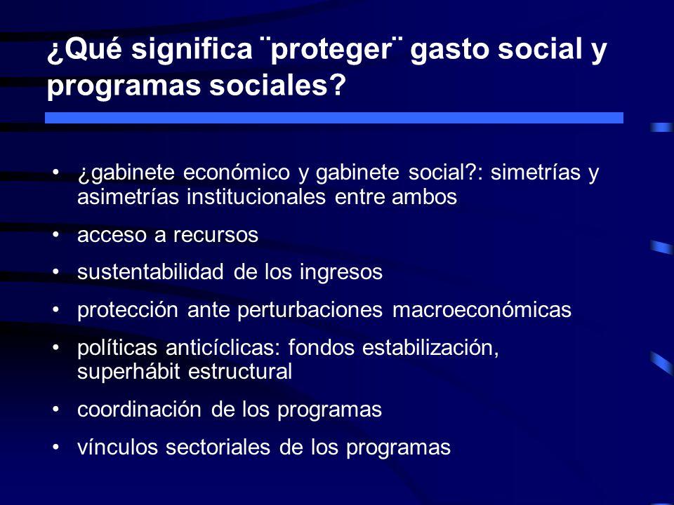 ¿Qué significa ¨proteger¨ gasto social y programas sociales