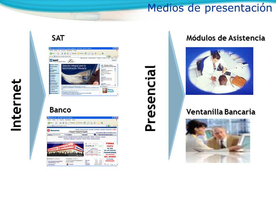 Presencial Internet Medios de presentación SAT Módulos de Asistencia