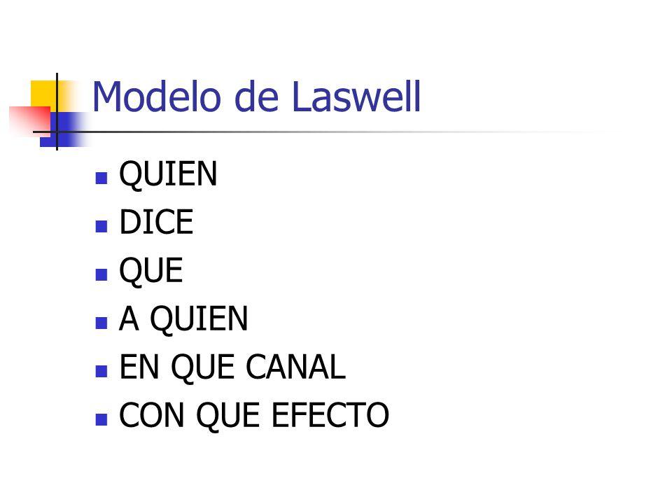 Modelo de Laswell QUIEN DICE QUE A QUIEN EN QUE CANAL CON QUE EFECTO