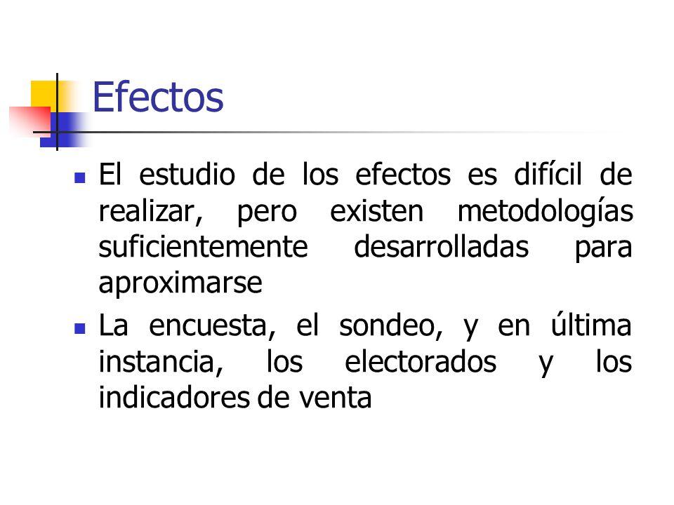 Efectos El estudio de los efectos es difícil de realizar, pero existen metodologías suficientemente desarrolladas para aproximarse.