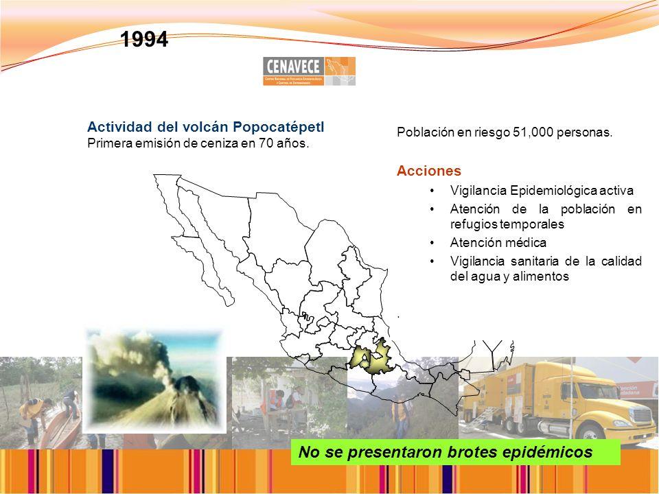 1994 No se presentaron brotes epidémicos