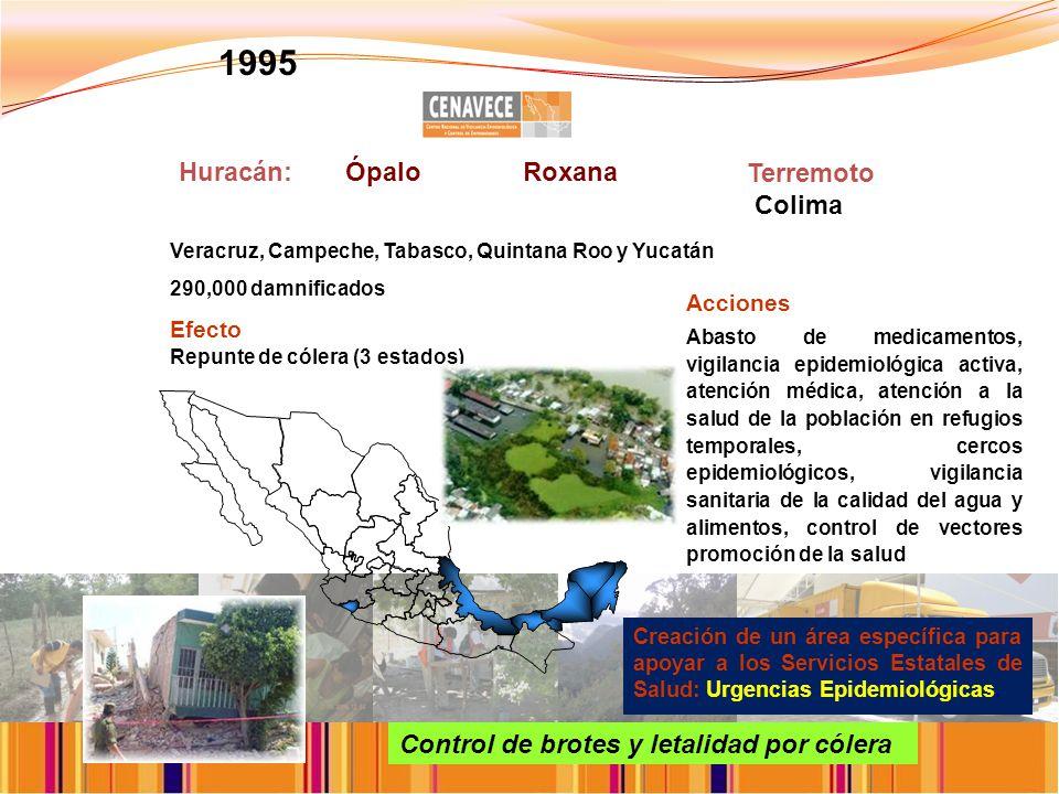 1995 Huracán: Ópalo Roxana Terremoto Colima