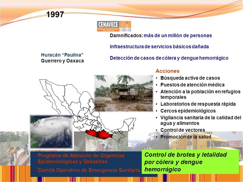 1997 Control de brotes y letalidad por cólera y dengue hemorrágico