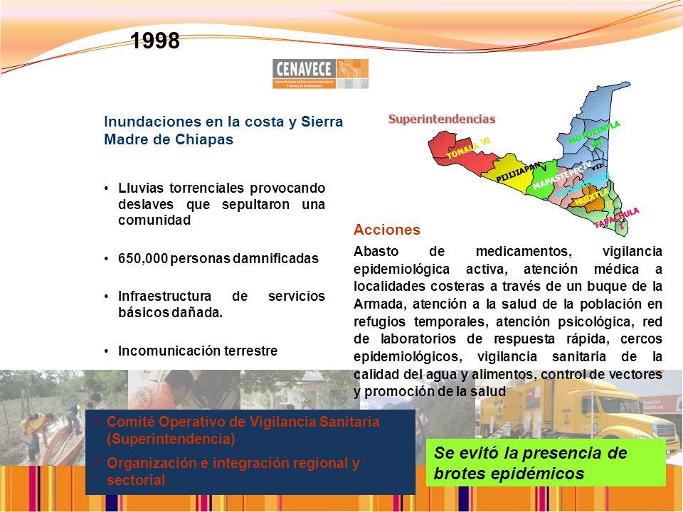 1998 Se evitó la presencia de brotes epidémicos