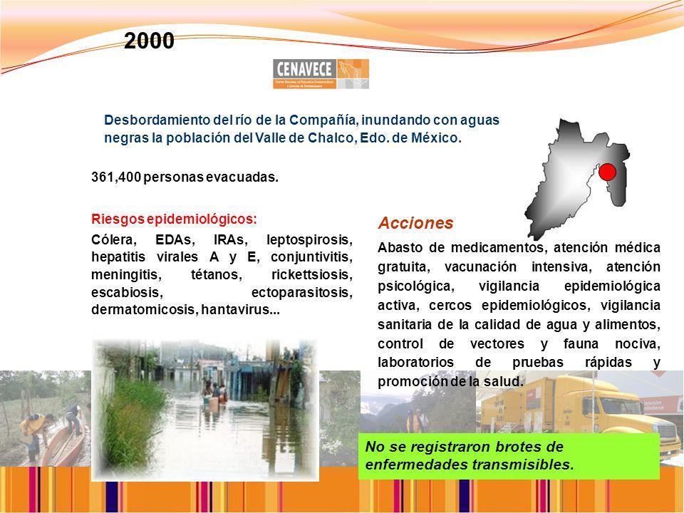 2000 Acciones No se registraron brotes de enfermedades transmisibles.