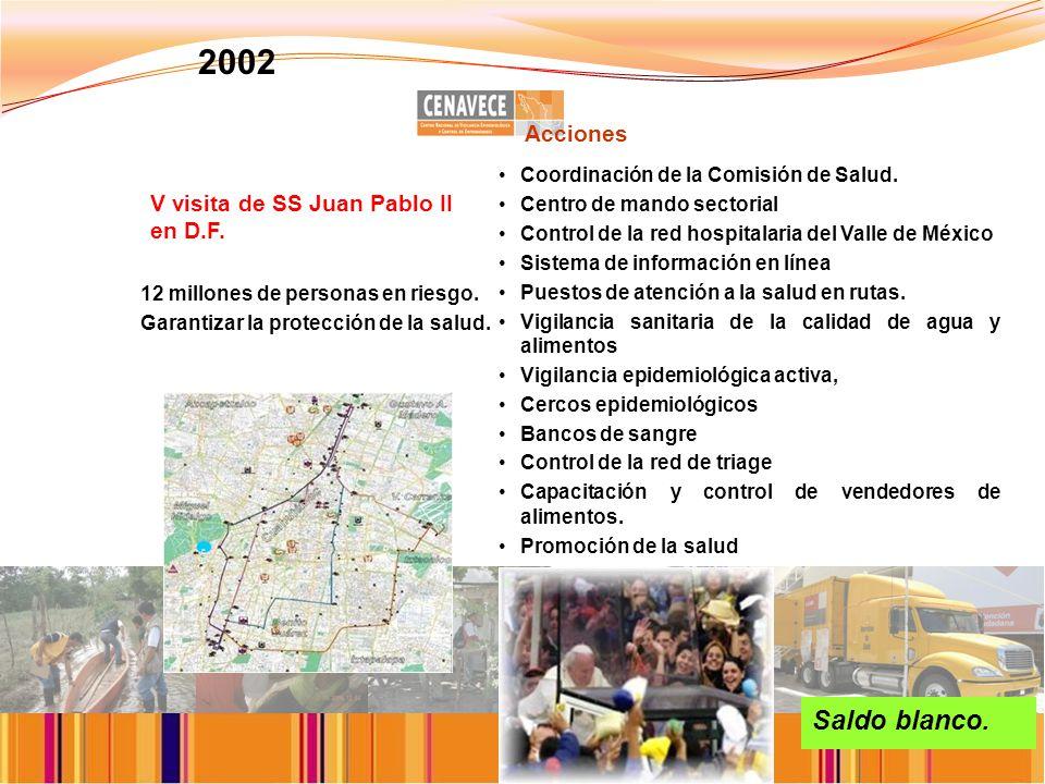 2002 Saldo blanco. Acciones V visita de SS Juan Pablo II en D.F.