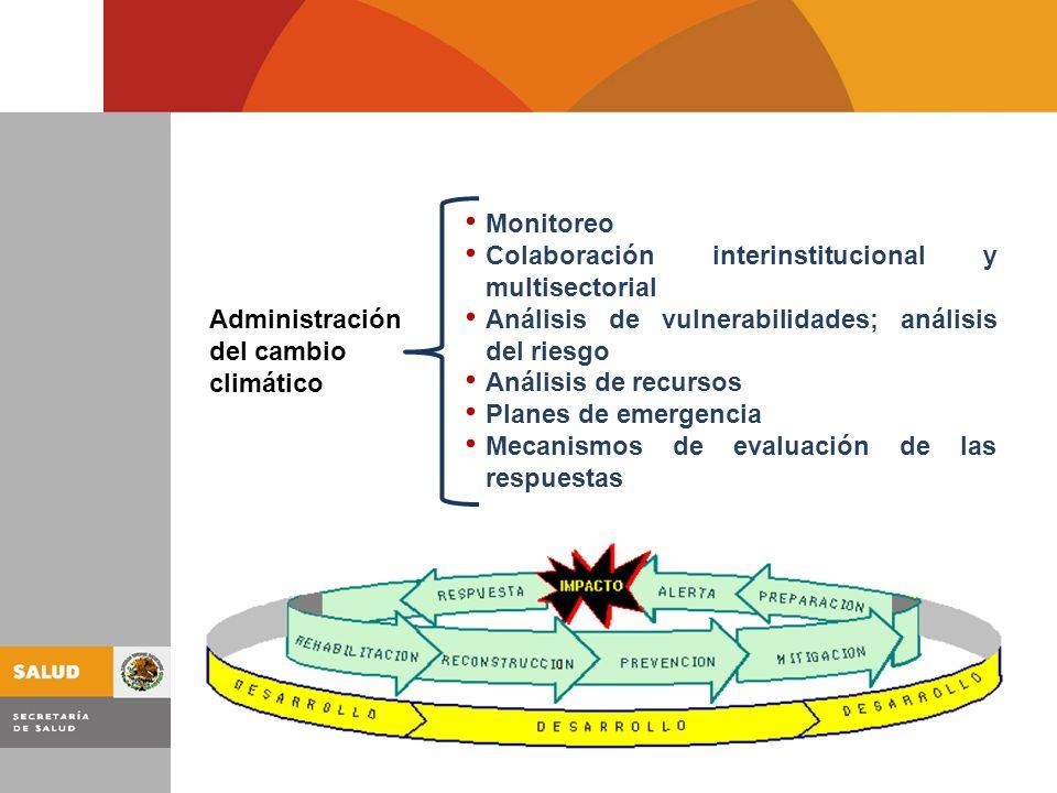 Monitoreo Colaboración interinstitucional y multisectorial. Análisis de vulnerabilidades; análisis del riesgo.