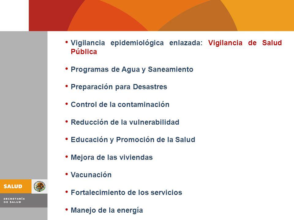 Vigilancia epidemiológica enlazada: Vigilancia de Salud Pública