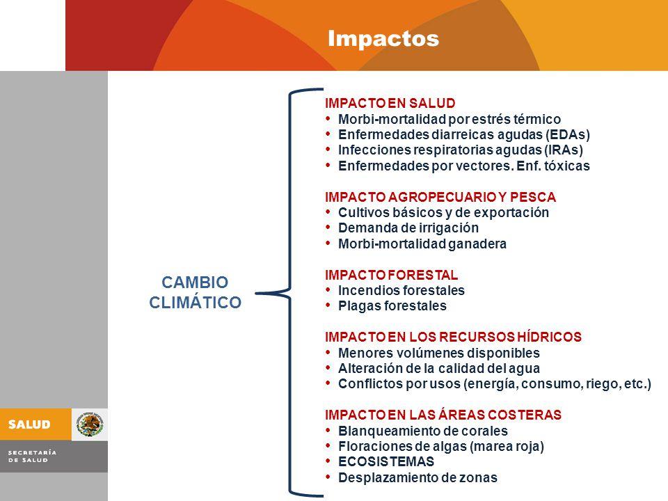 Impactos CAMBIO CLIMÁTICO IMPACTO EN SALUD