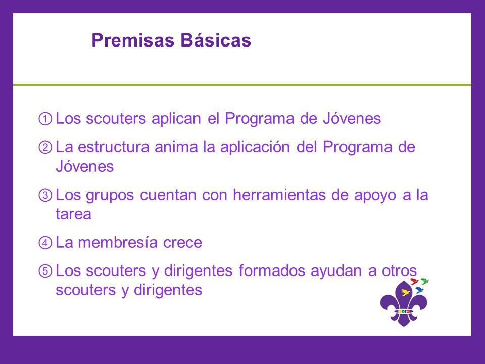 Premisas Básicas Los scouters aplican el Programa de Jóvenes