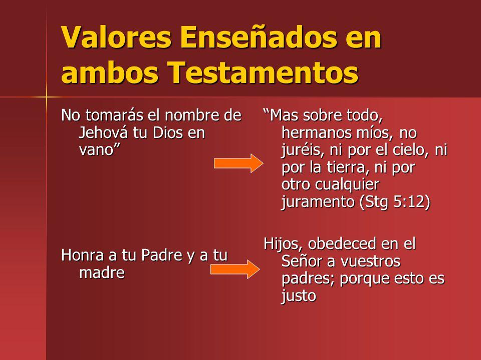 Valores Enseñados en ambos Testamentos