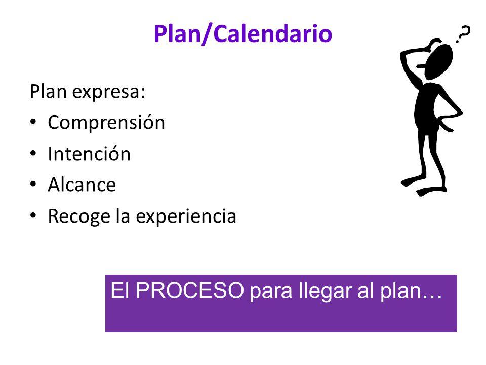 Plan/Calendario Plan expresa: Comprensión Intención Alcance