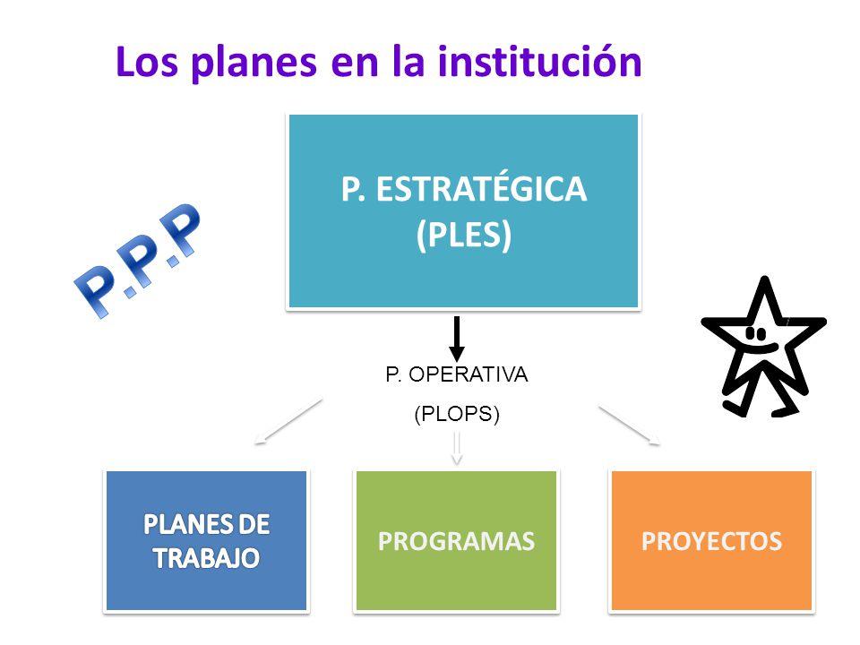 Los planes en la institución