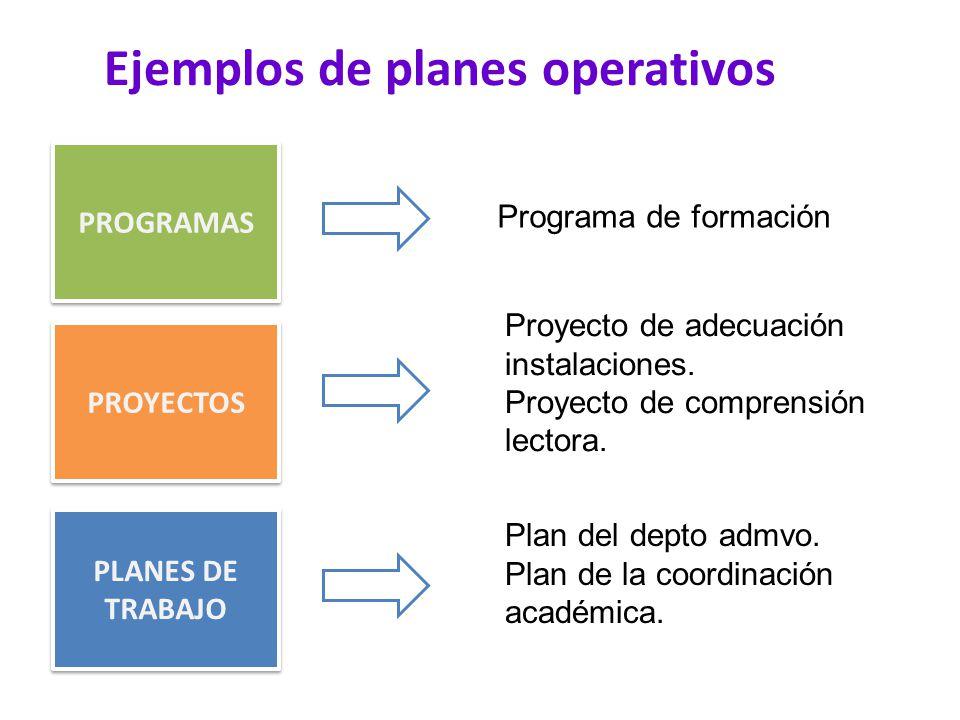 Ejemplos de planes operativos