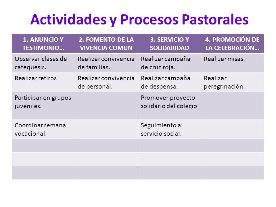 Actividades y Procesos Pastorales