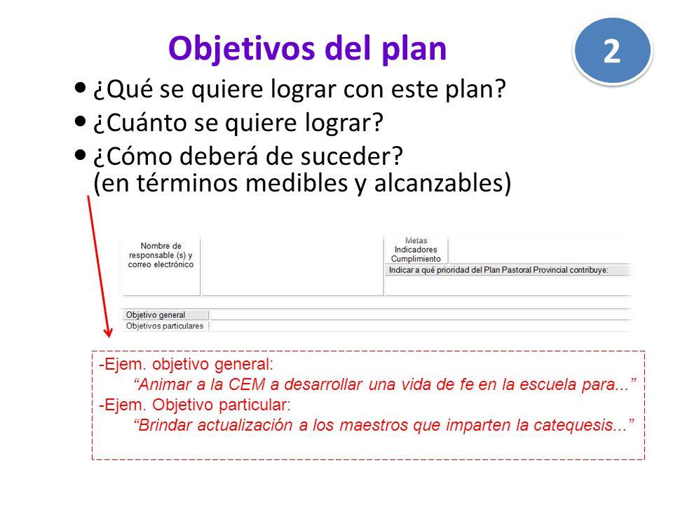 Objetivos del plan 2 ¿Qué se quiere lograr con este plan