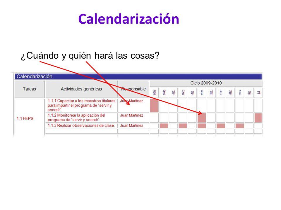 Calendarización ¿Cuándo y quién hará las cosas