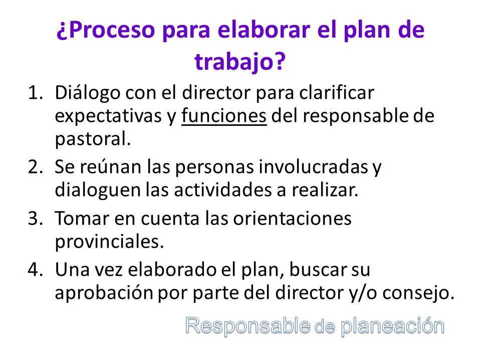 ¿Proceso para elaborar el plan de trabajo