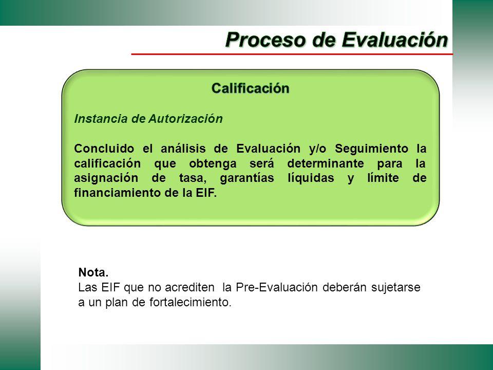 Proceso de Evaluación Calificación Instancia de Autorización