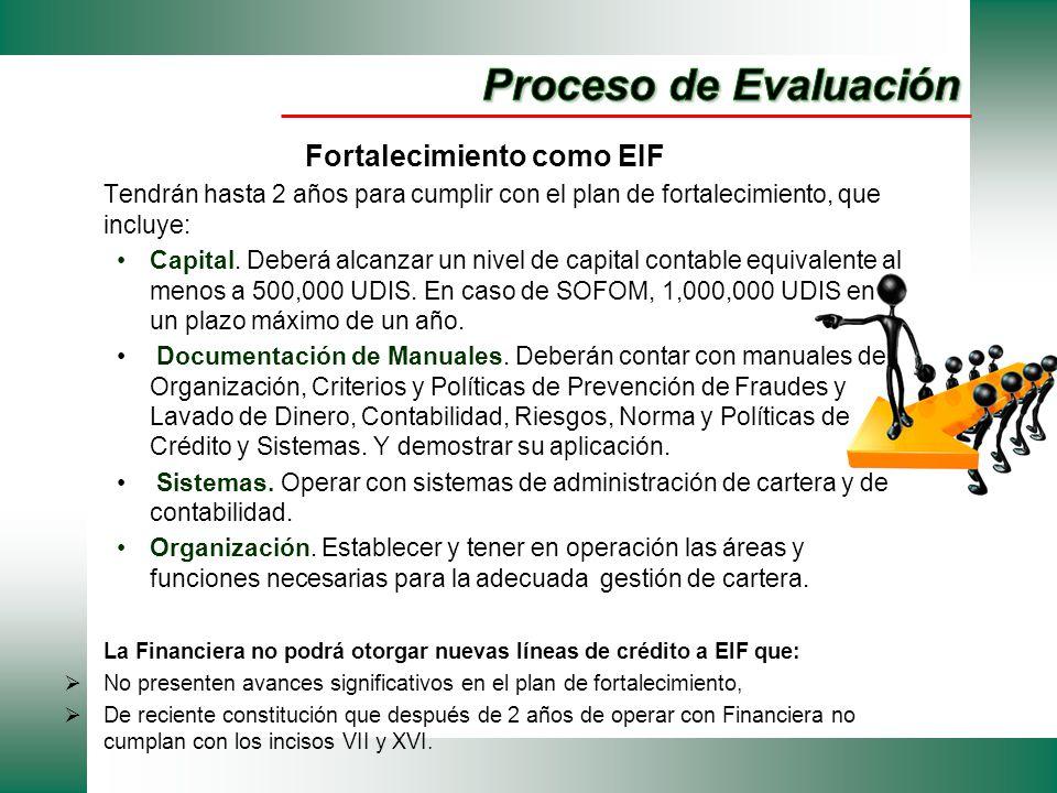 Fortalecimiento como EIF