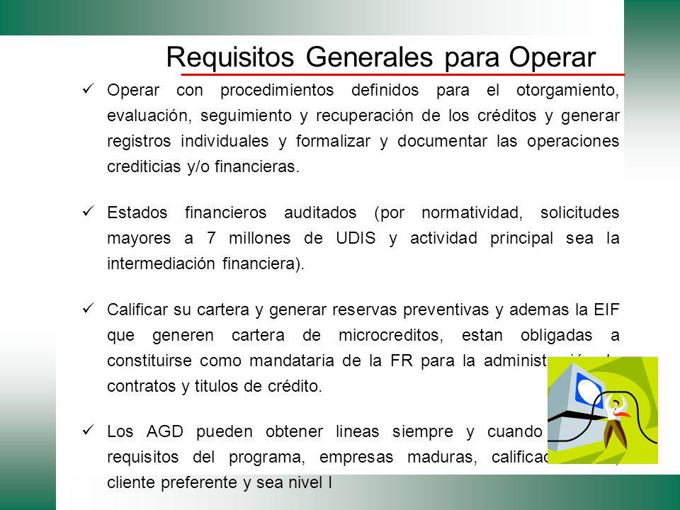 Requisitos Generales para Operar