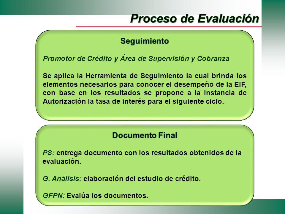 Proceso de Evaluación Seguimiento Documento Final