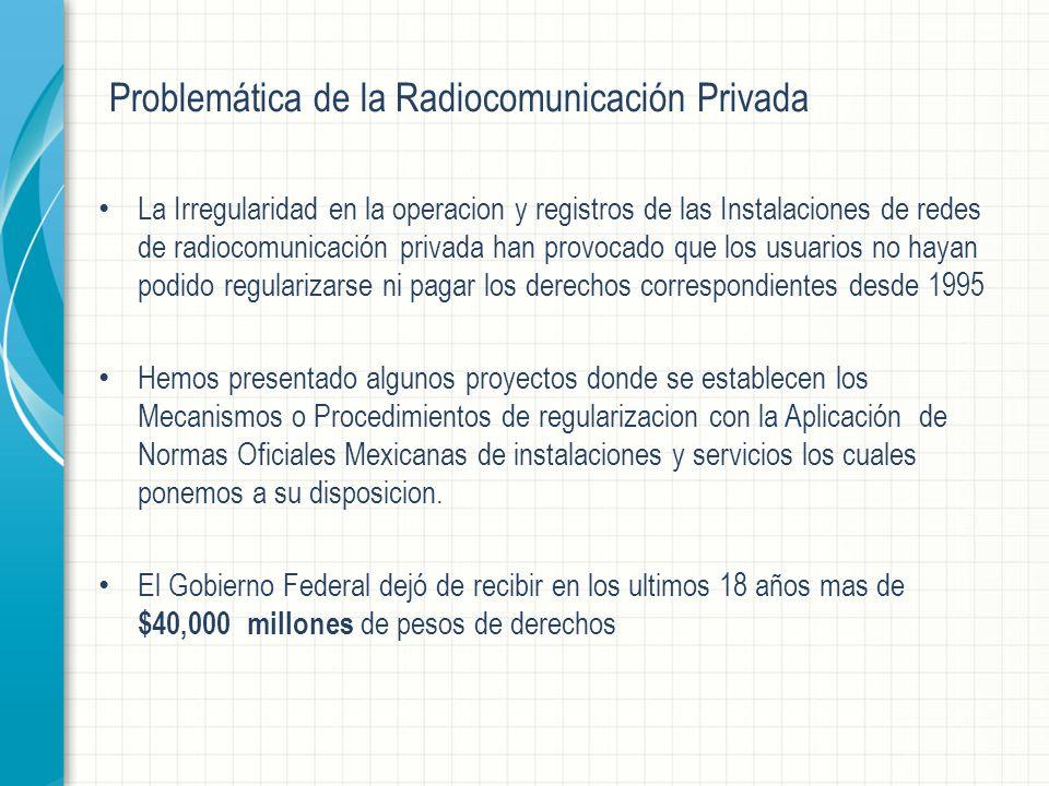 Problemática de la Radiocomunicación Privada