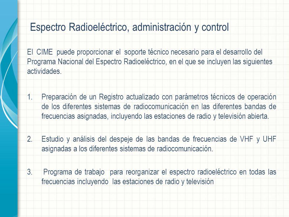 Espectro Radioeléctrico, administración y control