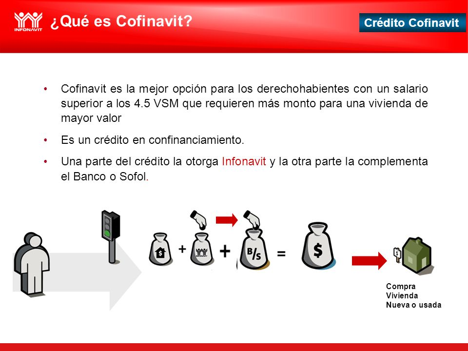 ¿Qué es Cofinavit