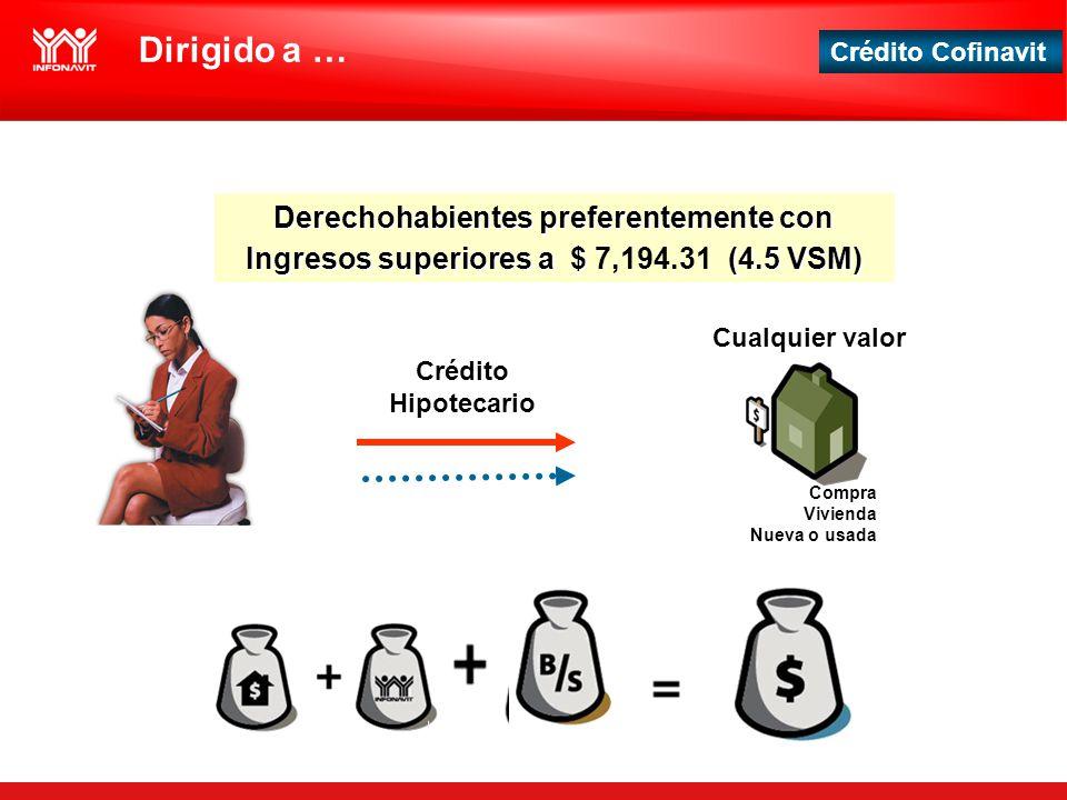 Dirigido a … Derechohabientes preferentemente con Ingresos superiores a $ 7,194.31 (4.5 VSM) Cualquier valor.