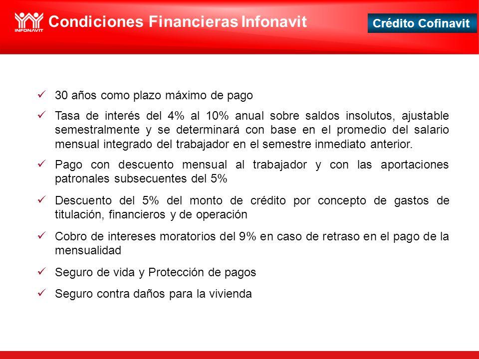 Condiciones Financieras Infonavit