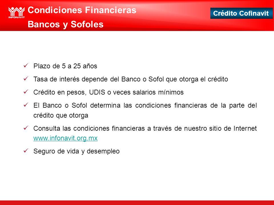 Condiciones Financieras Bancos y Sofoles