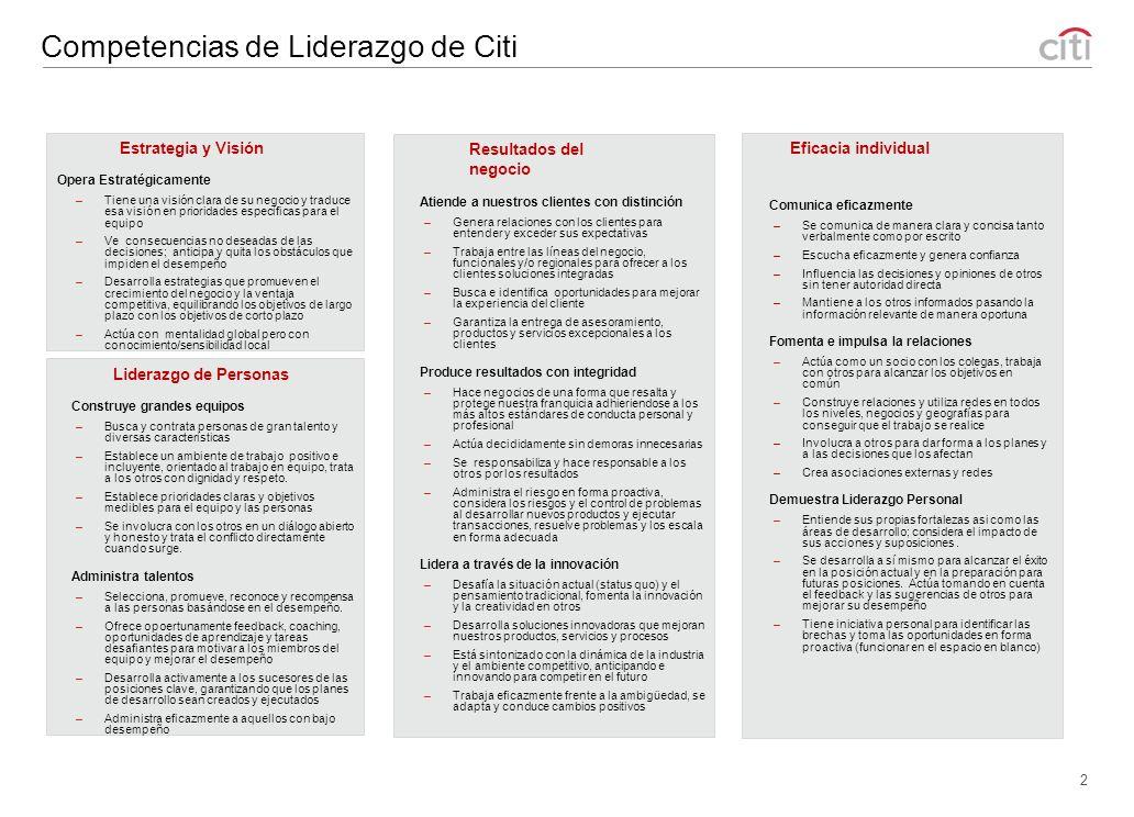 Competencias de Liderazgo de Citi