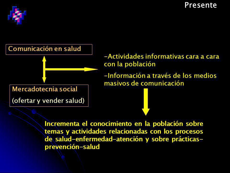 Presente Comunicación en salud