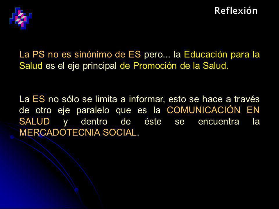 Reflexión La PS no es sinónimo de ES pero... la Educación para la Salud es el eje principal de Promoción de la Salud.