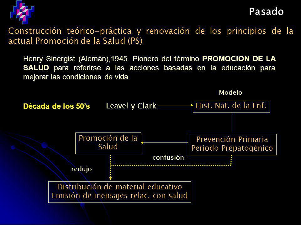 Pasado Construcción teórico-práctica y renovación de los principios de la actual Promoción de la Salud (PS)