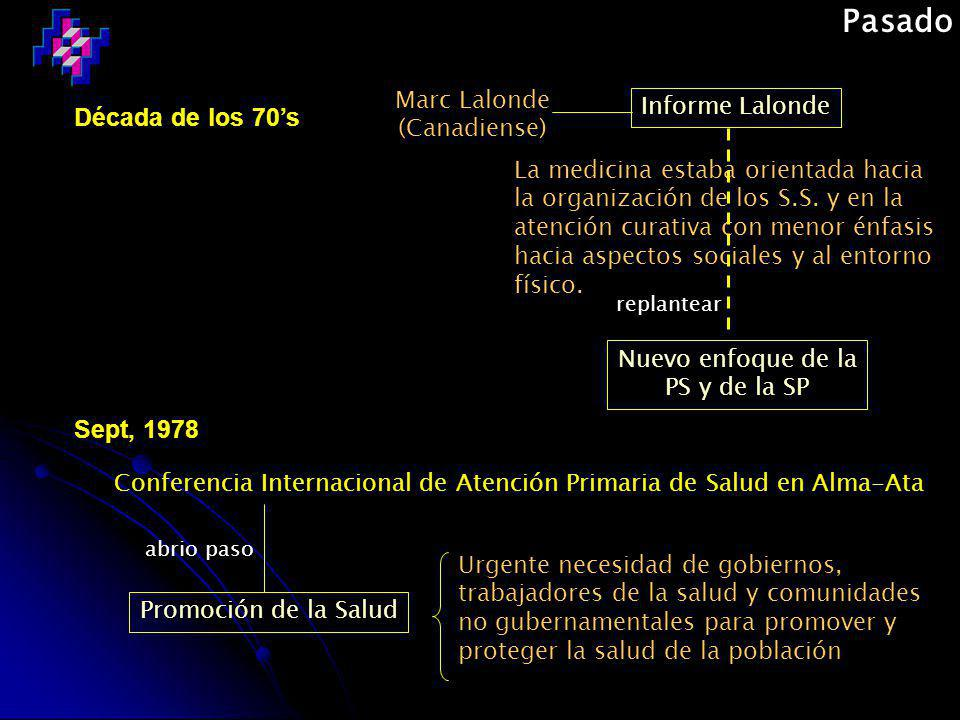 Pasado Década de los 70's Sept, 1978 Marc Lalonde Informe Lalonde