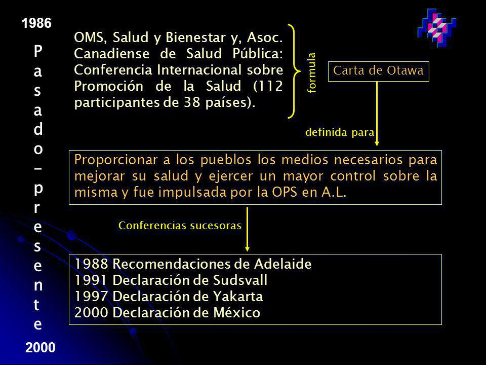 Conferencias sucesoras