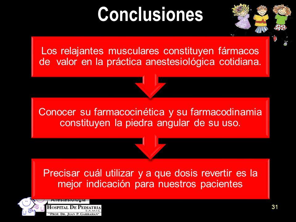 Conclusiones Los relajantes musculares constituyen fármacos de valor en la práctica anestesiológica cotidiana.